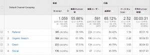 12月26日googleanalytics