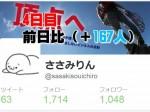 twitterのフォロワー数1万人を100日間で目指す!(4日目)