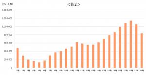twitter_data